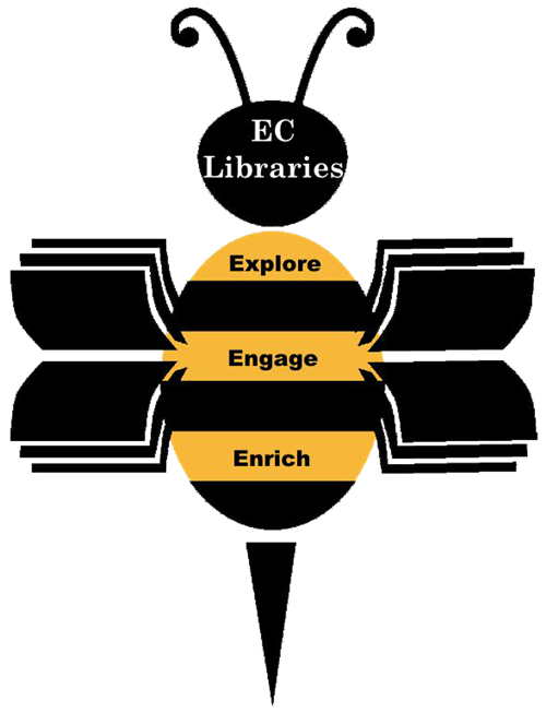 EC Libraries Logo